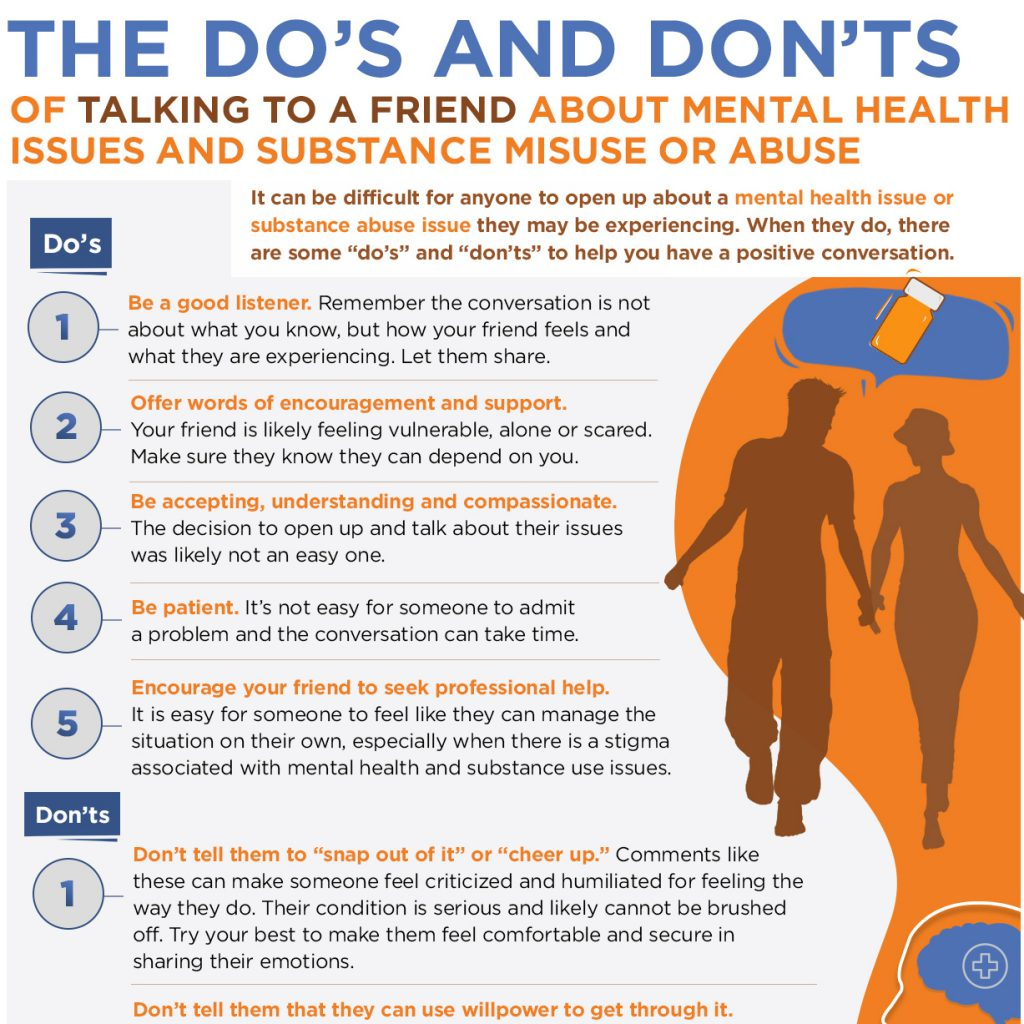 The do's and don'ts of talking to a friend about substance abuse