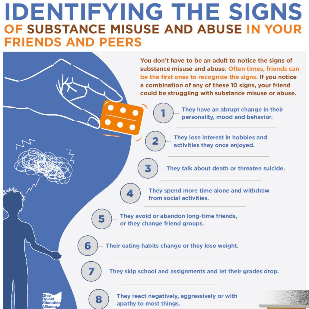 Identifying the signs of substance abuse in friends